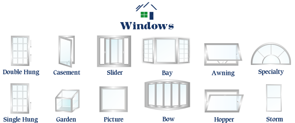 Fairfield county 39 s leading replacement window and door for Different types of house windows